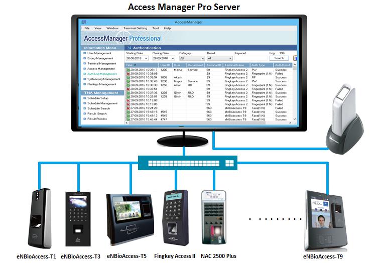 Phần mềm NITGEN-KOREA AccessManager Pro